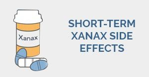 Short Term Side effects of Xanax
