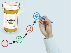 steps for xanax prescription